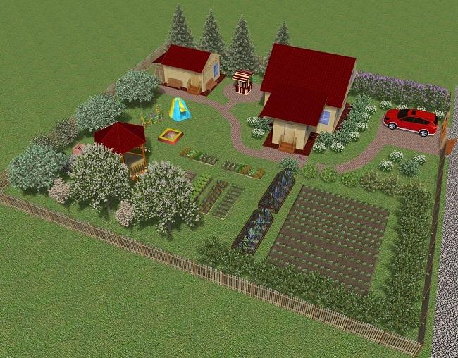расположение огорода и плодовых деревьев на участке