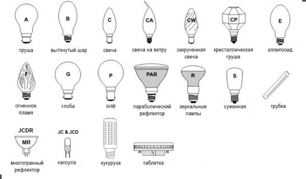 03-formy-lamp