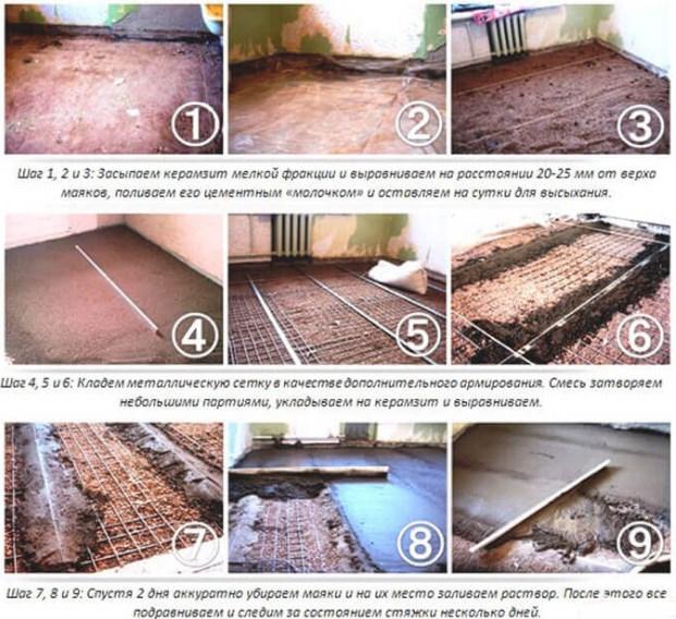 Состав керамзитобетона стяжки пола куплю готовый бетон в хабаровске