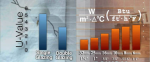 Поликарбонат монолитный характеристики – Теплопроводность поликарбоната (сотового, монолитного): характеристики, коэффициент, таблица сравнения с другими материалами — Полигаль Восток